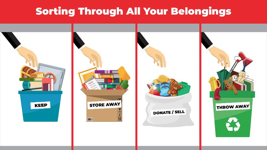 categories of keep, store away, donate/sell, and throw away